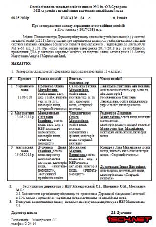 Государственная аттестация в 9 и 11 кл. 2018 г